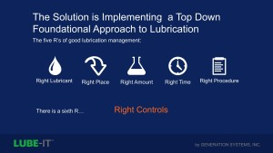 foundational approach to lubrication